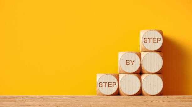 Personal Development And Ladder Of Success Concept Wooden toy blocks in front of yellow wall background. Step by step writes on the wooden toy blocks. Horizontal composition with copy space. single step stock pictures, royalty-free photos & images