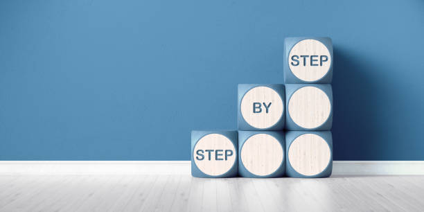 Personal Development And Ladder Of Success Concept Wooden toy blocks in front of blue wall background. Step by step writes on the wooden toy blocks. Horizontal composition with copy space. single step stock pictures, royalty-free photos & images