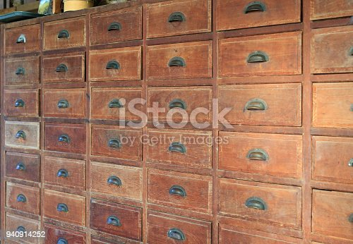 668340340istockphoto Perspective of an old wooden drawer. 940914252