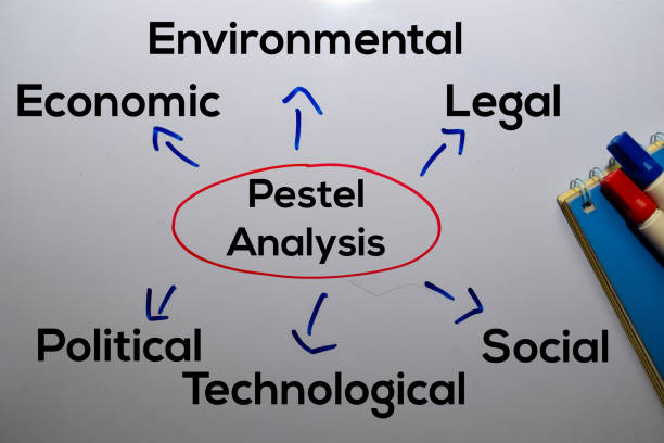 Pestel Analysis Method text with keywords isolated on white board background. Chart or mechanism concept. stock photo