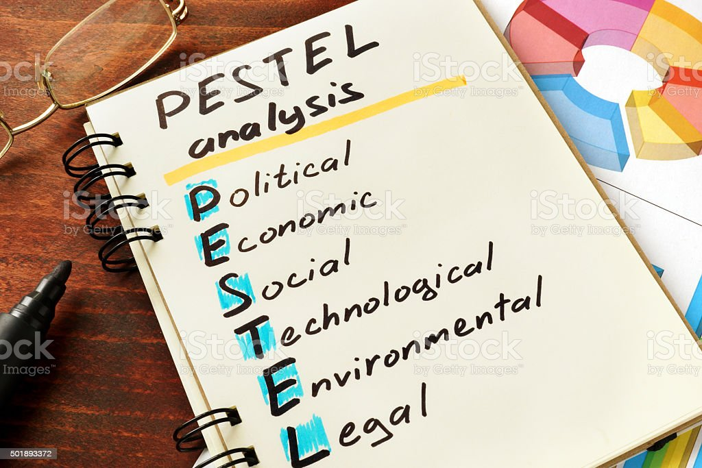 Pestel analysis Notepad with pestel analysis on the wooden table. 2015 Stock Photo