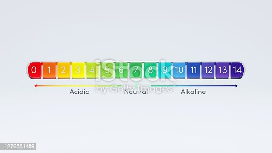 pH scale chart. Indicator of acidity or alkalinity in water-based solutions. 3d illustration