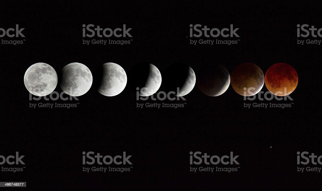 Phasen der Blut Moon'Eclipse