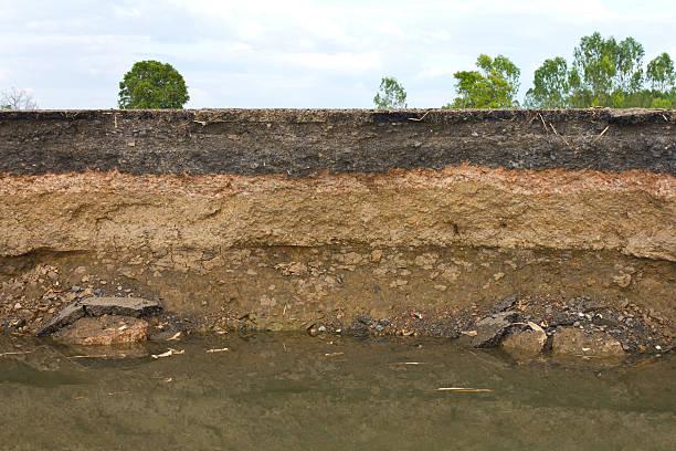 warstwy asfaltu. - geologia zdjęcia i obrazy z banku zdjęć