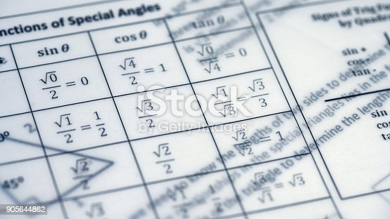909927050 istock photo Physical Formulas, Graphics And Scientific Calculations On Document 905644862