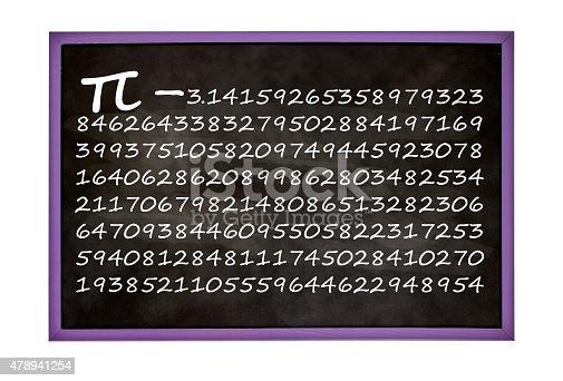 istock Pi number on blackboard isolated on white 478941254