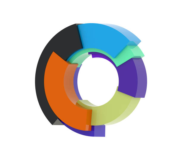pie chart, 3d data analytic - advertising isometric stock photos and pictures