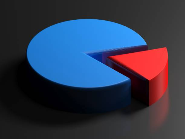 Pie chart - 3D rendering stock photo