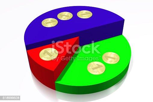 istock 3D pie chart diagram and money 518999528