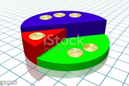 istock 3D pie chart diagram and money 518999724