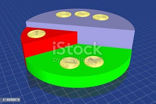 istock 3D pie chart diagram and money 518999876