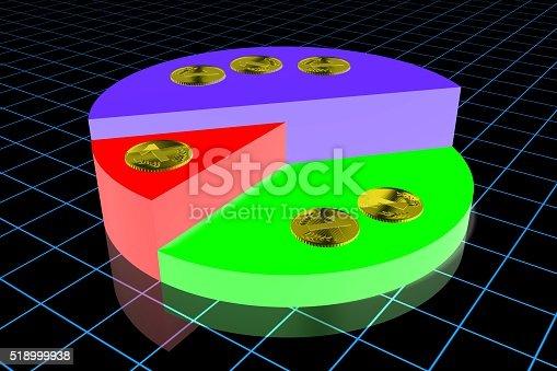 istock 3D pie chart diagram and money 518999938