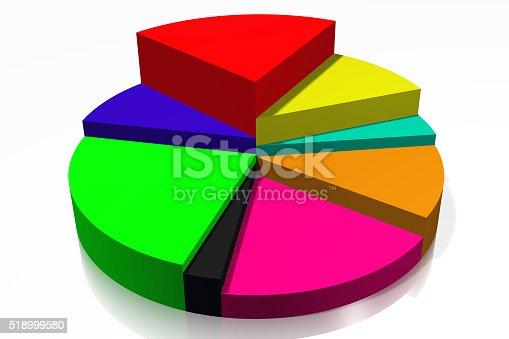 istock 3D pie chart diagram 518999580