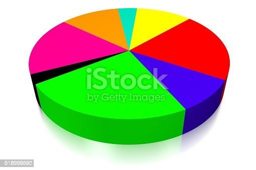 istock 3D pie chart diagram 518999592