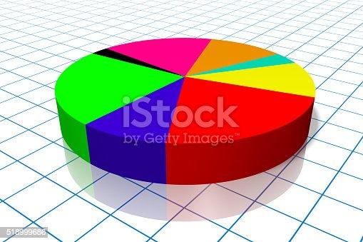 istock 3D pie chart diagram 518999686