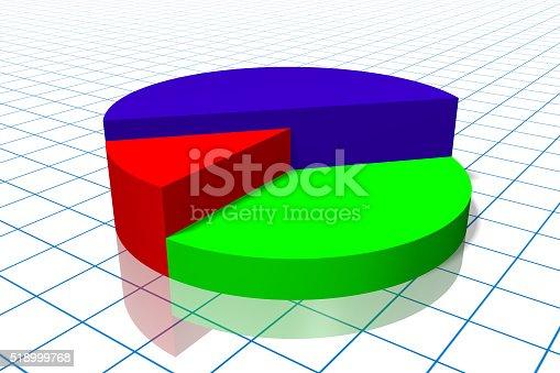 istock 3D pie chart diagram 518999768