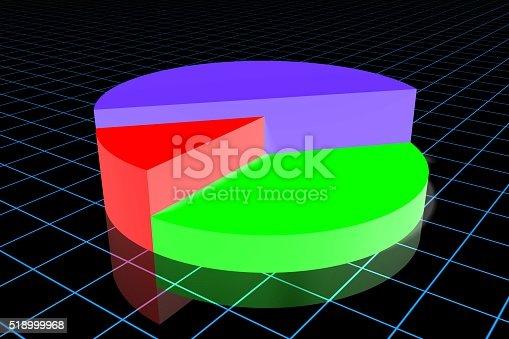 istock 3D pie chart diagram 518999968