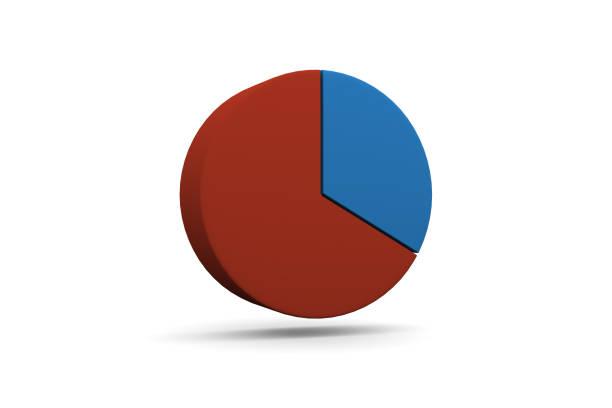 Pie Chart, Graph, 33%, 1/3 stock photo
