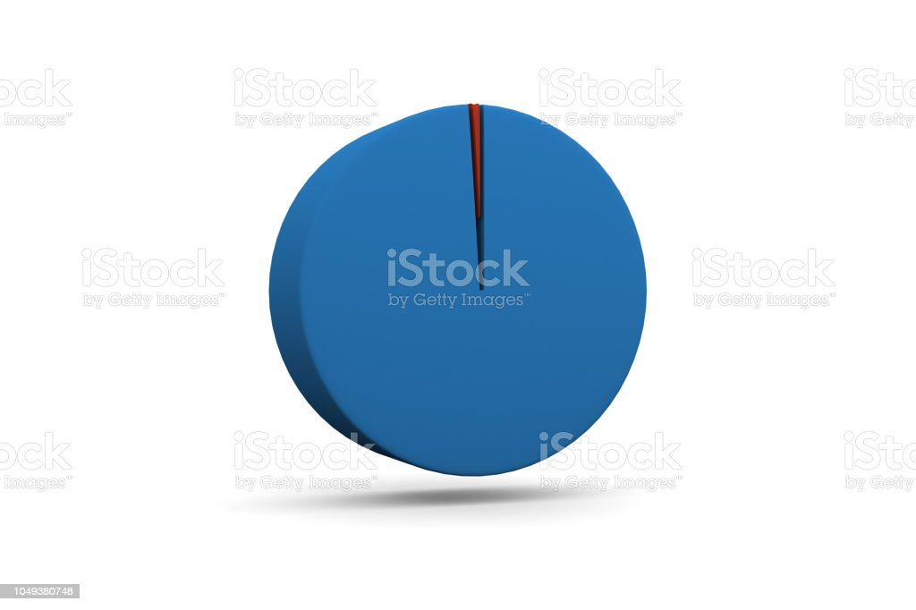 Pie Chart, Graph, 99% stock photo