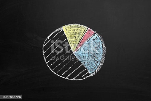 istock Pie chart icon drawn in chalk 1027563726