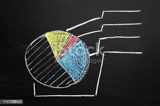 istock Pie chart icon drawn in chalk 1147268422