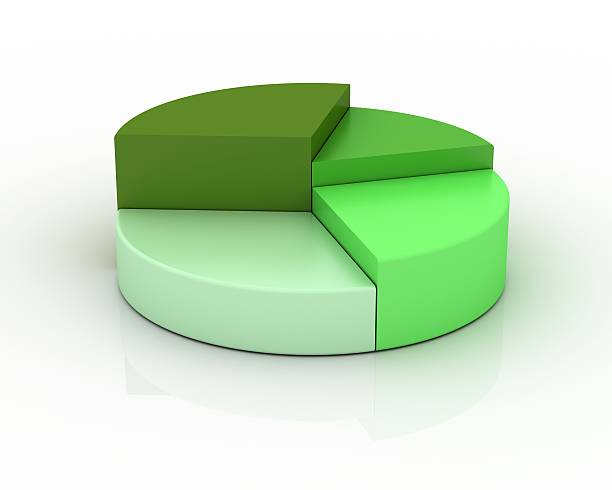 Pie chart in shades of green stock photo