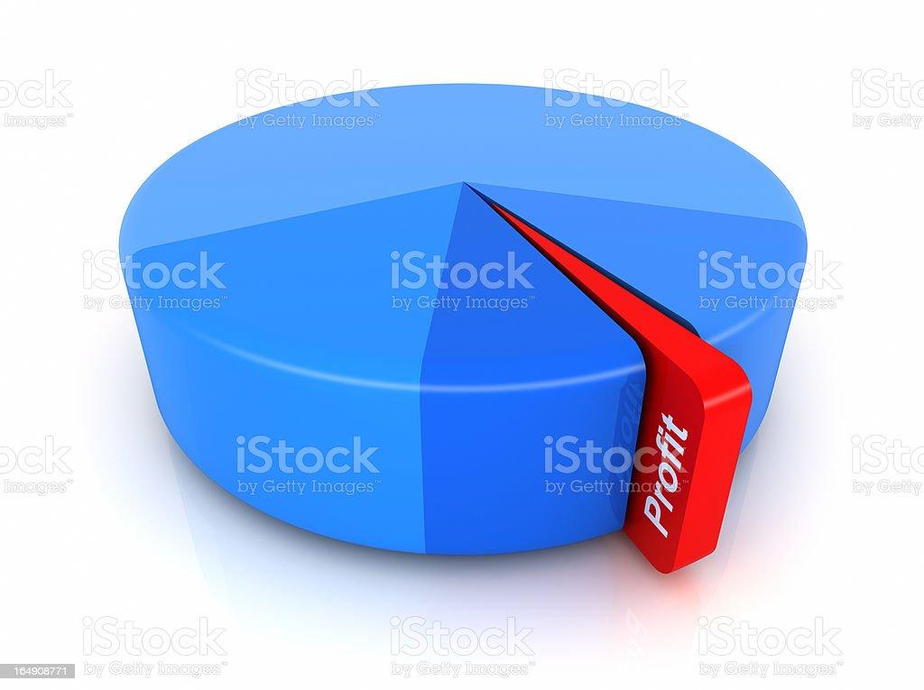 Pie Chart royalty-free stock photo