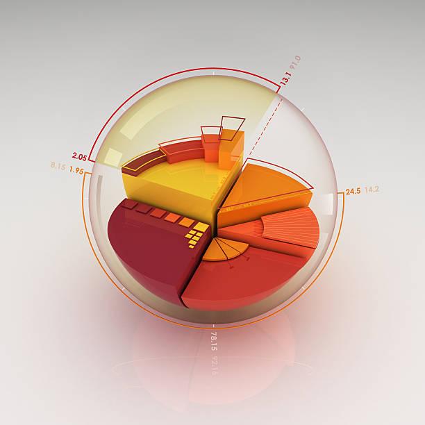tortengrafik - pictafolio stock-fotos und bilder
