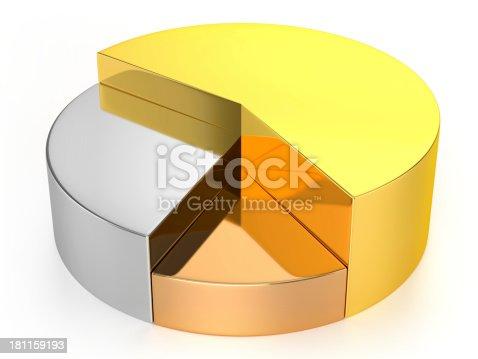 Pie Chart (Gold, Silver, Bronze)