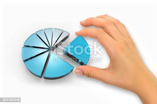 511722788istockphoto Pie chart 625782548