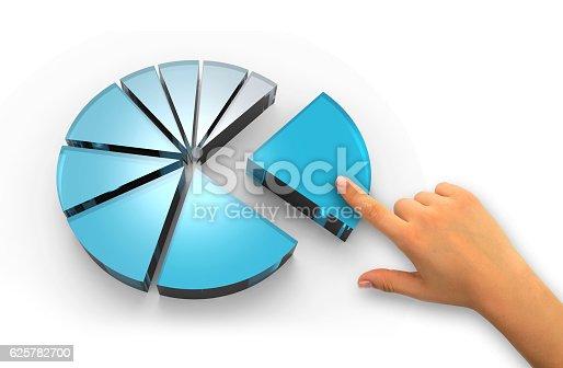 511722788istockphoto Pie chart 625782700