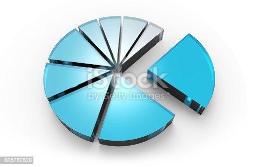 511722788istockphoto Pie chart 625782826