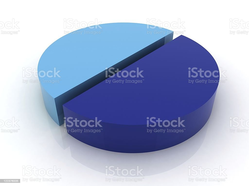 5050 Pie Chart Series Stock Photo More Pictures Of Business Istock