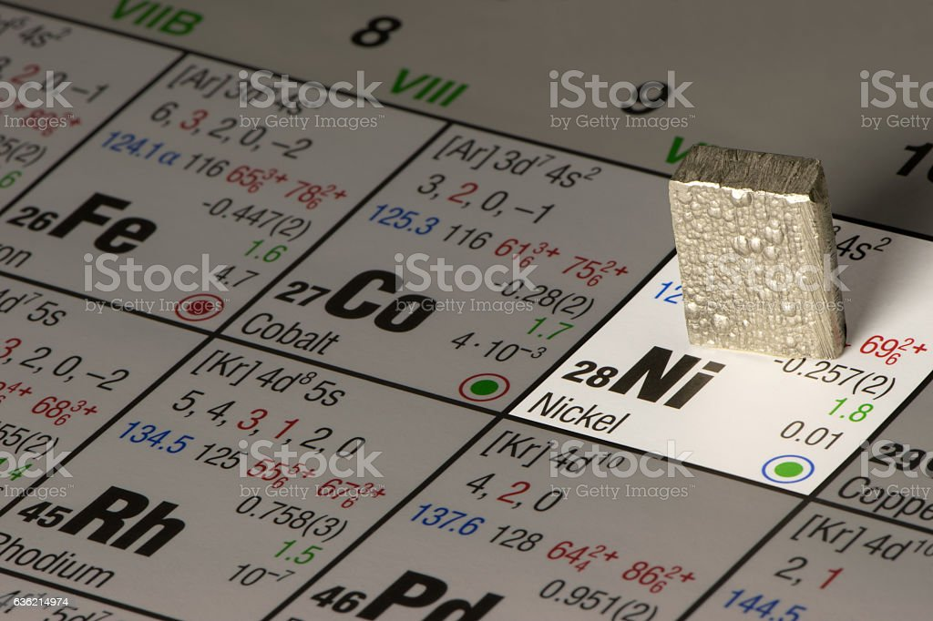 piece of nickel on periodic table of elements stock photo