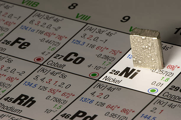 piece of nickel on periodic table of elements - nickel stock photos and pictures
