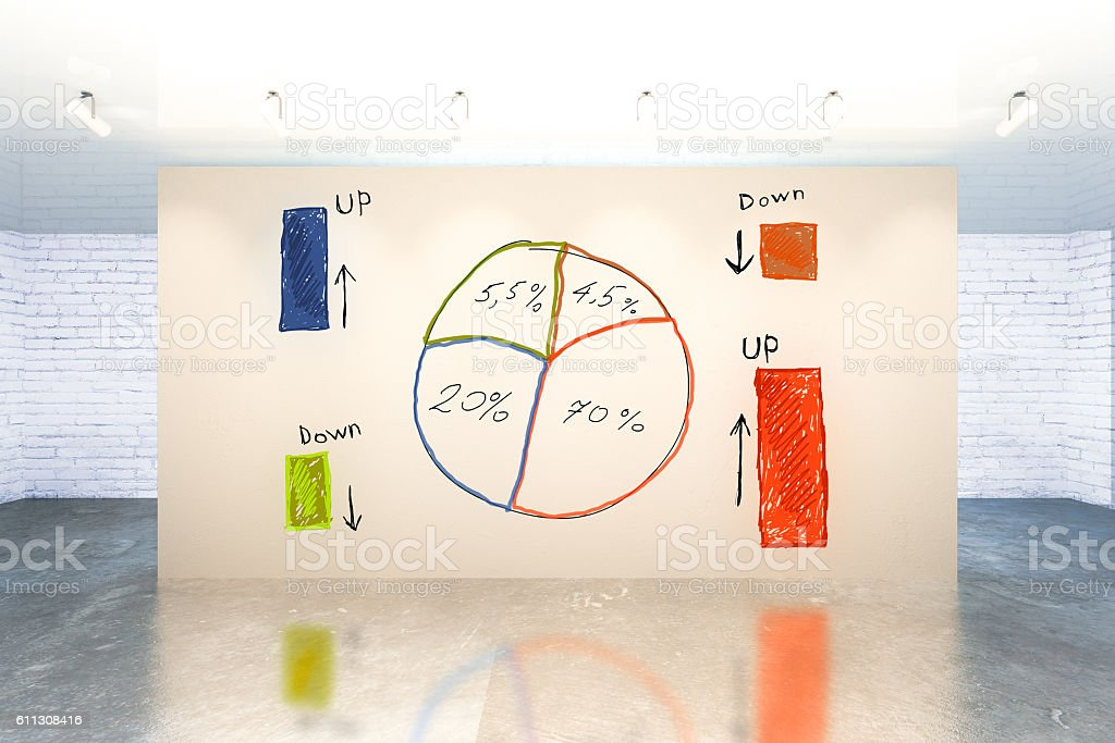 Pie-chart on wall stock photo