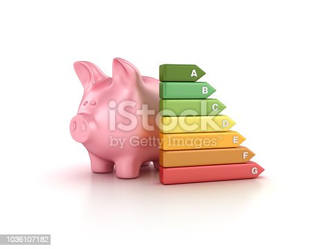 Piggy Bank with Energy Efficiency Diagram - White Background - 3D Rendering