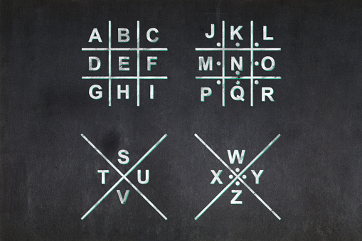 Blackboard with a the Pigpen cipher keys drawn in the middle. The pigpen cipher (alternately referred to as the masonic cipher, Freemason's cipher, Napoleon cipher, and tic-tac-toe cipher) is a geometric simple substitution cipher, which exchanges letters for symbols which are fragments of a grid.