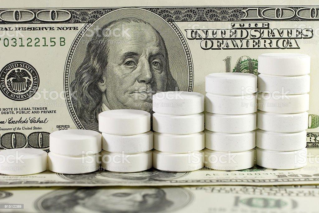 Pile of white pills on US dollars stock photo