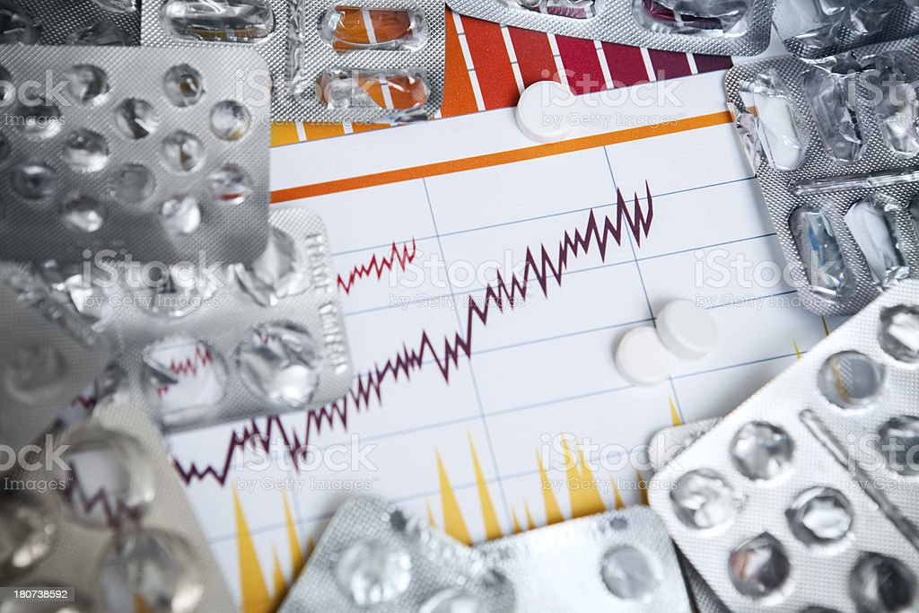 Pills and graph royalty-free stock photo