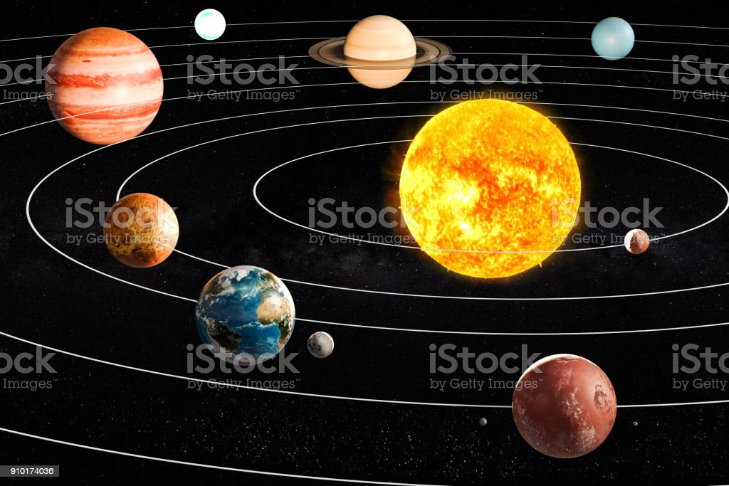 Planets of the solar system, 3D rendering. stock photo