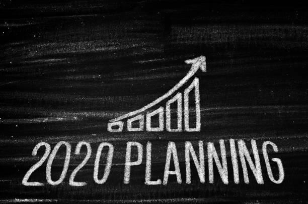 Planung 2020 – Foto