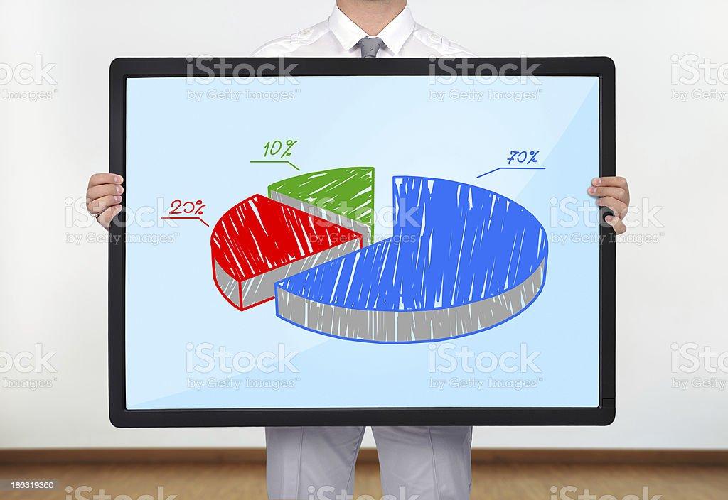 plasma with pie chart royalty-free stock photo