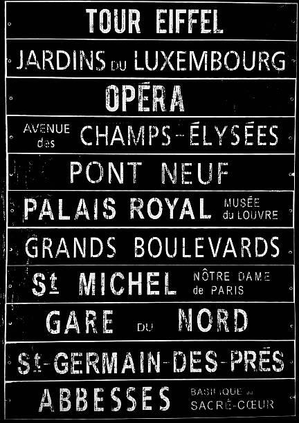 Une pancarte en plastique avec de célèbres endroits de Paris - Photo