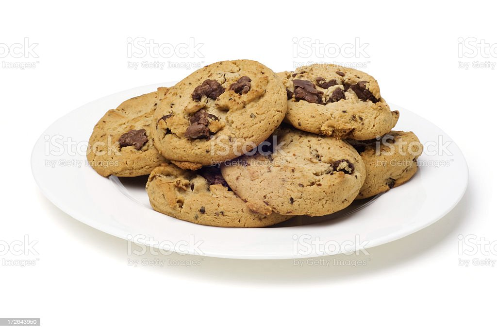 Image result for plate of cookies