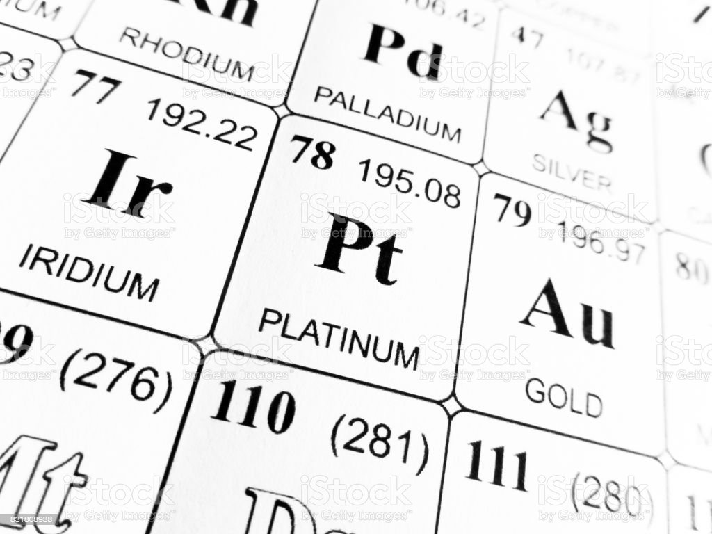 Platinum On The Periodic Table Of The Elements Stock Photo