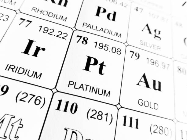 Royalty Free Symbol For The Chemical Element Platinum Pictures