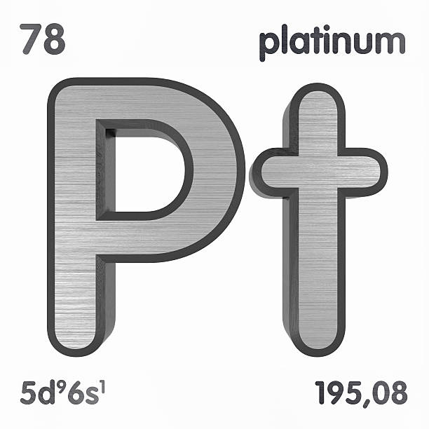 Royalty Free Platinum Atomic Number Pictures Images And Stock