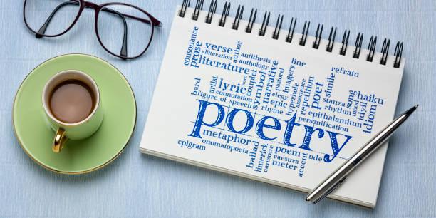 poetry word cloud in a sketchbook - banner stock photo