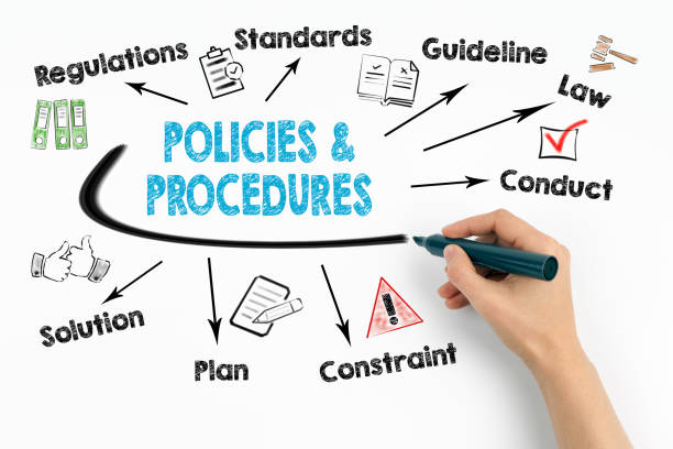 policies and procedures Concept. Chart with keywords and icons on white background stock photo